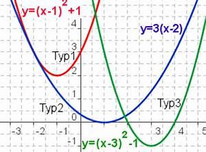 Nullstellen Berechnen Pq Formel : pq formel nicht anwendbar raidrush board ~ Themetempest.com Abrechnung