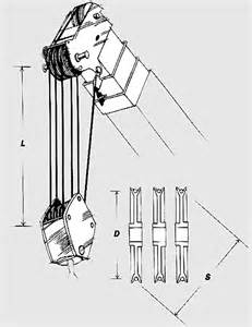 similiar reeving blocks keywords sheave crane block reeving diagram on nav light switch wiring diagram