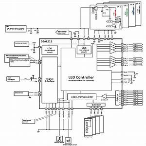 spansion brightens led lighting market with intelligent With led block diagram