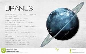 Uranus - High Resolution Infographic Presents One Stock ...