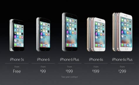 new iphone 6s apple s new iphone 6s 6s plus get 4k recording