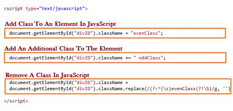 Javascript Add Class To Div Change An Element S Class With Javascript Add An Element