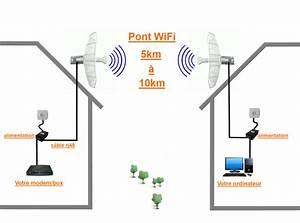 Pont Wifi Exterieur : pont wifi 5 km 10 km pont wifi antennes wifi achat au magasin fr quence wifi ~ Teatrodelosmanantiales.com Idées de Décoration