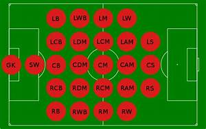 Playing Positions