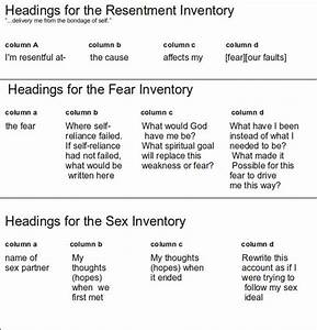 4th Step Inventory Worksheets. Worksheets. Releaseboard ...