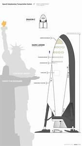 spacex-its - ZLSA Design