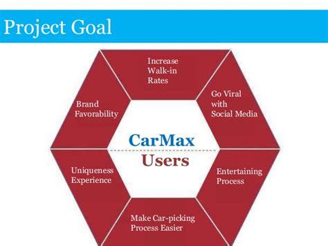 interactive design carmax mobile app