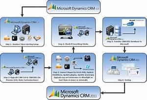 Microsoft Architecture Diagram Images
