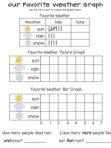 bar graph picture graph  grade  blog  grade