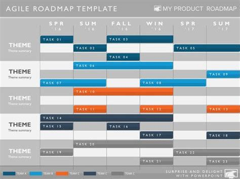 Pr Timeline Template by 64 Best Images About Product S Roadmap On