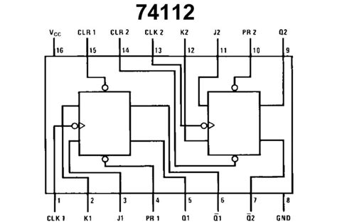 TTL-LOGIC IC FF 74112 LS-FAMILY DIP16 - PARTCO verkkokauppa