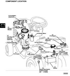 how can i get an electrical schematic for a deere