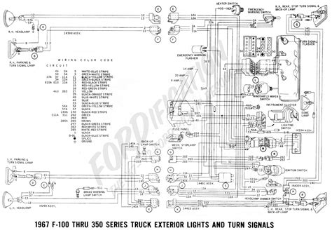 2001 Ford F350 Trailer Wiring Diagram by Ford F250 Trailer Wiring Harness Diagram Trailer Wiring