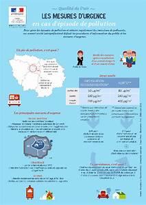Certificat Qualité De L Air Toulouse : demande de certificat qualit de l 39 air pour les particuliers saint ouen l 39 aum ne ~ Medecine-chirurgie-esthetiques.com Avis de Voitures