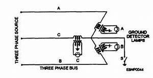 ground detector circuits With circuit board with ground bus installed