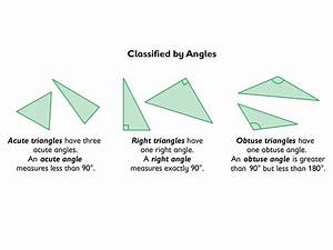 Math  Grade 7  Constructions And Angles  Classifying