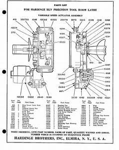 hardinge lathe wiring diagrams 30 wiring diagram images With wiring vfd to lathe