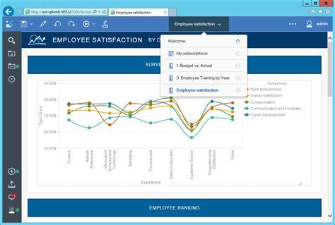 introducing cognos analytics  benefits features