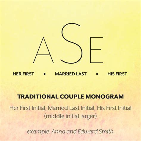 learn     monogram southern living