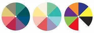Welche Farbe Passt Zu Kirschbaummöbel : typberatung farbtest welche farbe passt zu mir ~ Lizthompson.info Haus und Dekorationen