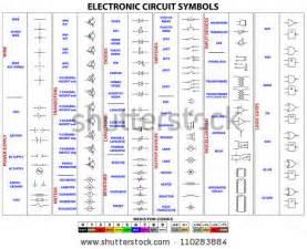 Electronic Circuit Components Symbols