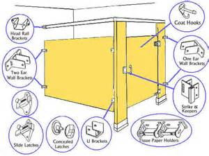 bathroom stall dividers edmonton bradley revit toilet partition family sheet
