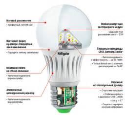 Где купить светодиодные лампы для люстры
