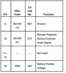 Need Wiring Diagram Gmc Yukon Wires Got