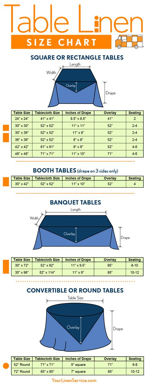 how to make a tablecloth for a rectangular table table linen size chart square rectangle circle and