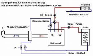 Heizungspuffer Berechnen : warmwasser zirkulationsleitung warmwasser ~ Themetempest.com Abrechnung