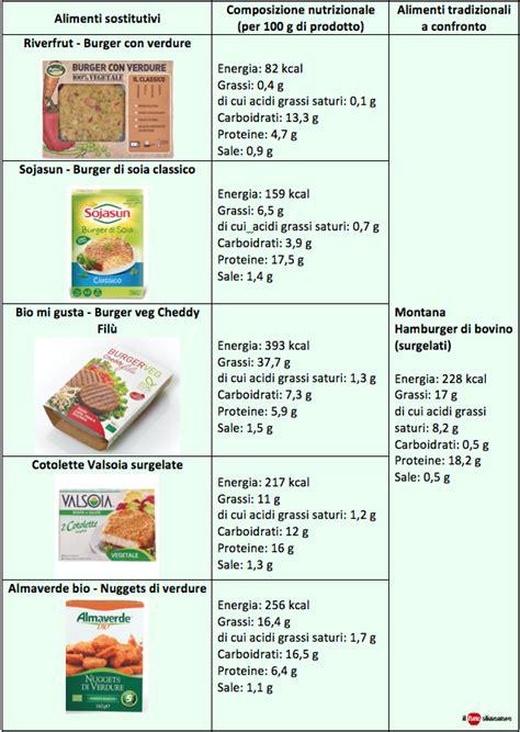 vegetariani  vegani confronto   piatti pronti