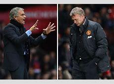 Man Utd's Whatsapp chat Jose, Rooney, Woodward texts