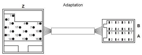 blaupunkt car radio stereo audio wiring diagram autoradio