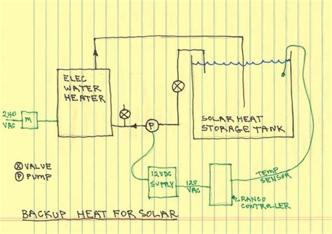 Solar Space Water System Diagrams
