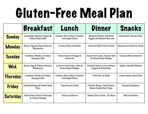 how to plan a gluten free menu in 6 easy steps gluten
