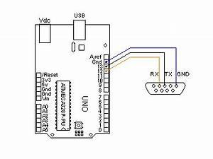 serial arduino uno weird characters sent to com With wiringpi read uart