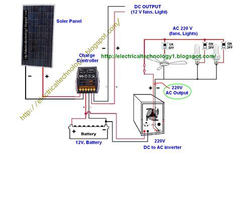 marine inverter wiring diagram wiring library