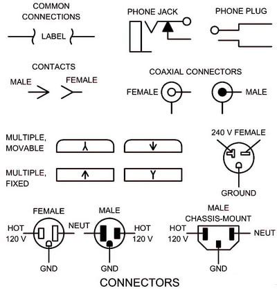 electrical schematic symbols names and identifications removeandreplace com