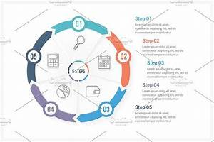 Circle Infographics With 5 Steps In 2020