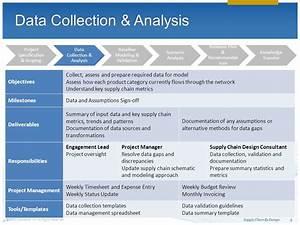 18 data management plan template data management plan With data management strategy template