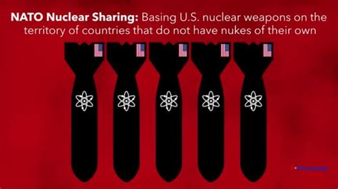 Explainer: Nuclear Sharing
