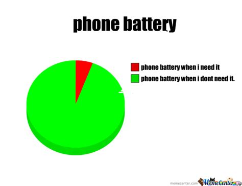 Battery Meme - phone battery by hanna mcadam 1 meme center