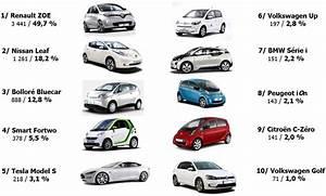 Nombre De Voiture En France : prix voiture france automobile garage si ge auto ~ Maxctalentgroup.com Avis de Voitures