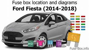 Fuse Box Location And Diagrams  Ford Fiesta  2014