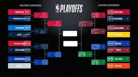 nba playoffs  todays score schedule  updates