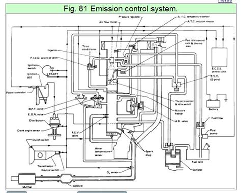 1985 Nissan 720 Stereo Wiring Diagram by 1986 Nissan 720 Emissions Diagram Nissan Auto Parts