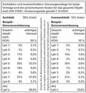 Honorarberechnung Hoai Beispiel : zusammenarbeit besser gestalten praxisl sungen f r die ~ Lizthompson.info Haus und Dekorationen