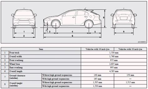 typical dimensions of a car mitsubishi lancer gt gt vehicle dimensions specifications
