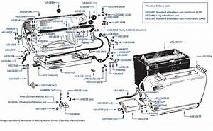 Bentley Pontoon Boat Floor Plans