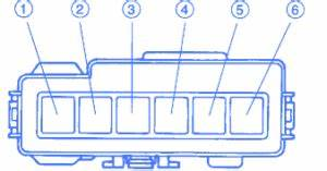 Suzuki X90 1999 Underdash Fuse Box  Block Circuit Breaker